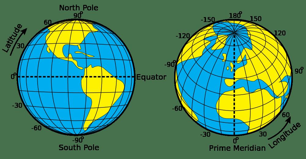 geographyalltheway.com - Latitude and Longitude