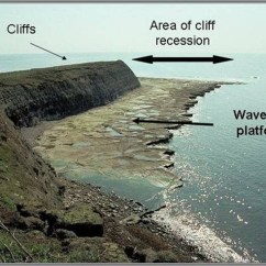 Wave Cut Platform Diagram Healthy Diet 3. Coasts - Geography For 2019 & Beyond