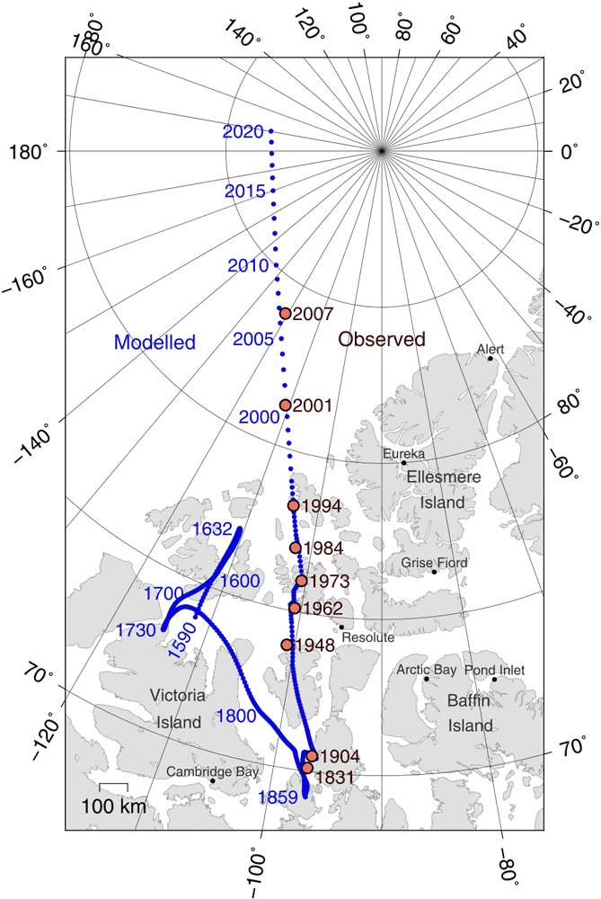 The movement of Earth's north magnetic pole across the Canadian Arctic. Red circles are observed magnetic pole positions, blue circles are modeled positions. Figure: Cavit, WikiMedia Commons, CC BY 4.0
