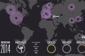 medal-tracker