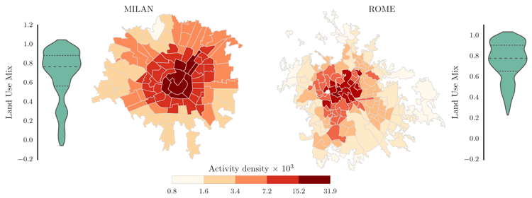 District activity density in Milan (left) and Rome (right). From: De Nadai et al., 2016.