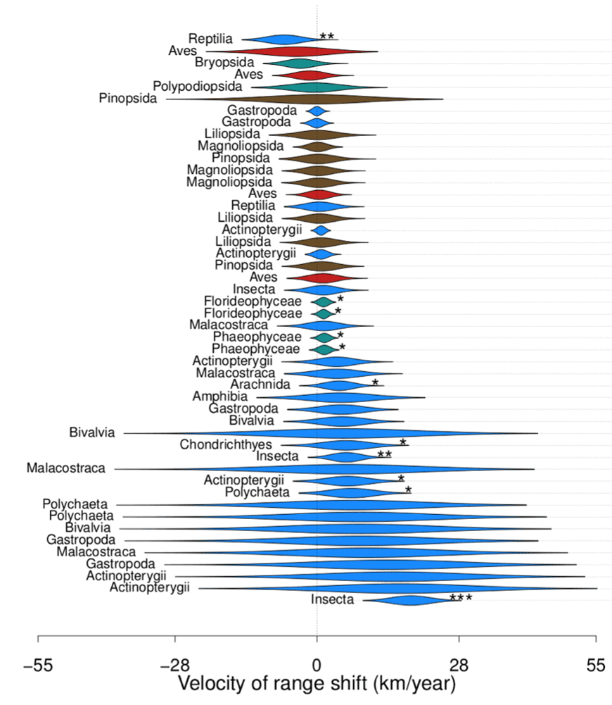 species-range-shift-climate.png?w=870&ss
