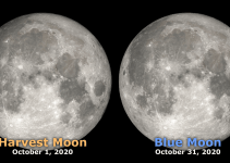 Blue Moon on Halloween 2020