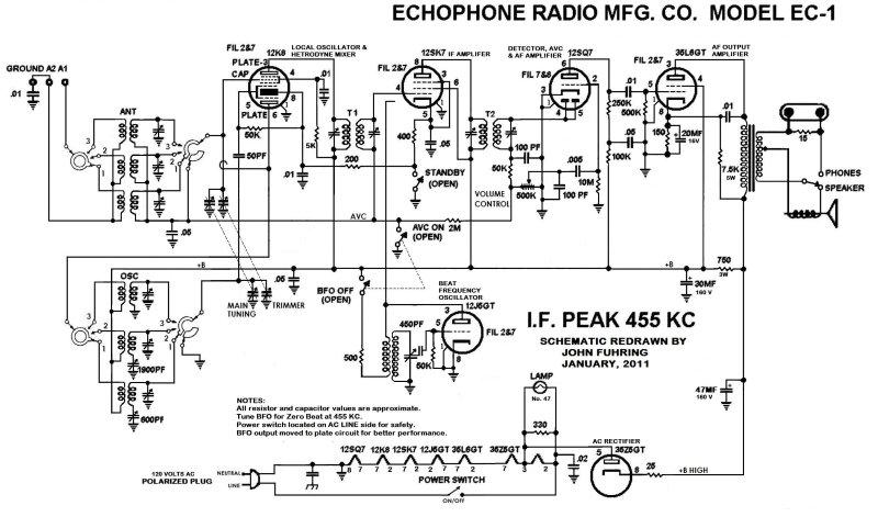 Echophone EC-1