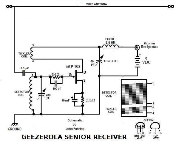 Geezerola Senior