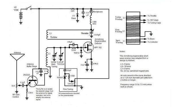 high selective regenerative shortwave receiver
