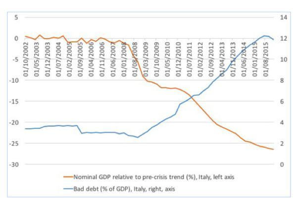 Grafik 2 / Quelle: Friedrich & Weik