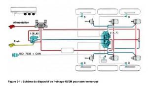 7 pin knorr wabco trailer cable 94 jeep grand cherokee stereo wiring diagram géolocalisation de remorques | géoloc conseils