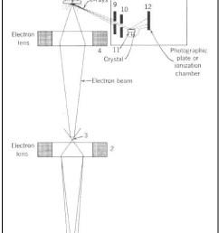 hillier s first microanalyzer 1945 patent  [ 1440 x 1976 Pixel ]