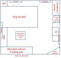 Feng Shui Bedroom Arrangement Photograph | My Bedroom Layout