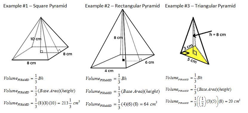 Download Pyramid Surface Area Volume Calculator