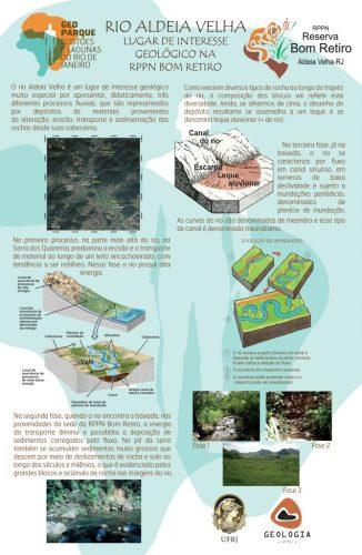 Rio Aldeia Velha - Lugar de Interesse Geológico na RPPN Bom Retiro