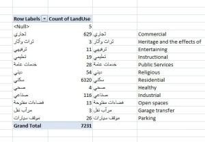 excel_arabic_translation
