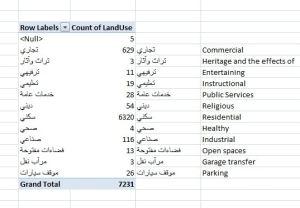 excel_arabic_translation