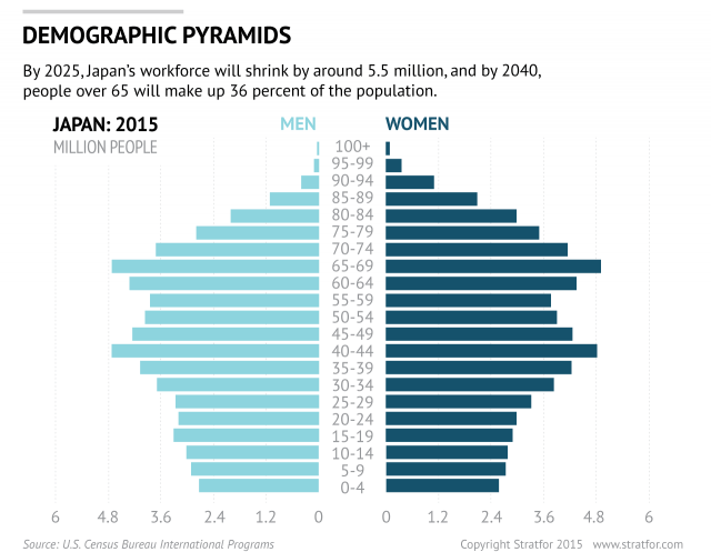 10-demographics-2015-web