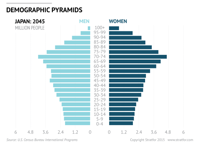 10-demographics-2045-web