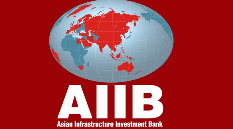 Image result for AIIB