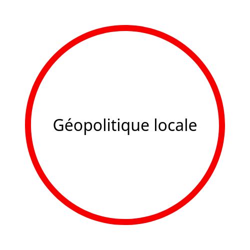 Analyse géopolitique des risques (2)