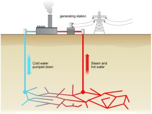 services_geothermal