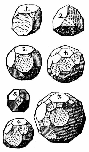 Johannes Kepler's Polyhedra