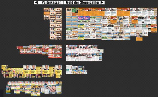 Inserate, geschalten im LT-Wahlkampf 2009. Kleine Zeitung, 1.1. - 25.2.