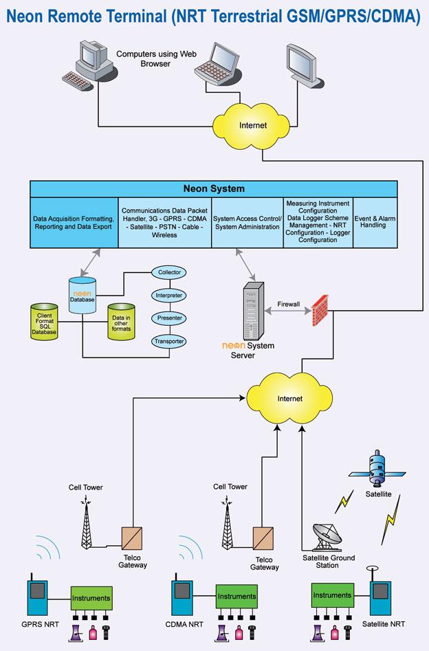 Application Software Open Source Examples   Formato De Solicitud De