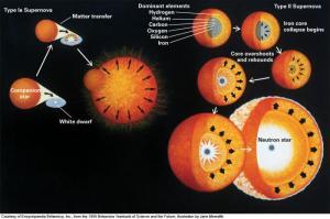 GEOSET » Origin of the Elements