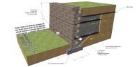 Modular Retaining Walls