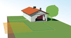 esempio di installazione geotermica con sonde in trincee orizzontali