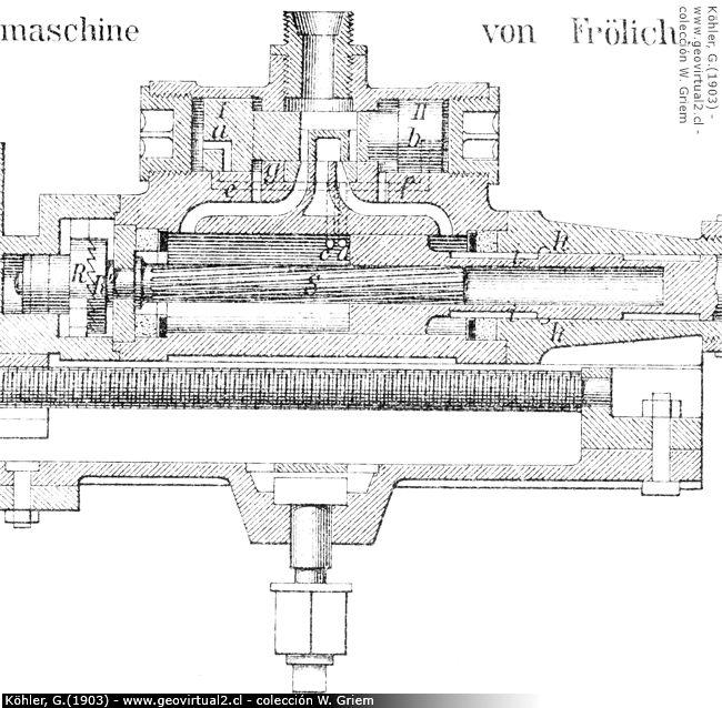 Máquina Perforadora según Froelich (G. Koehler, 1903)