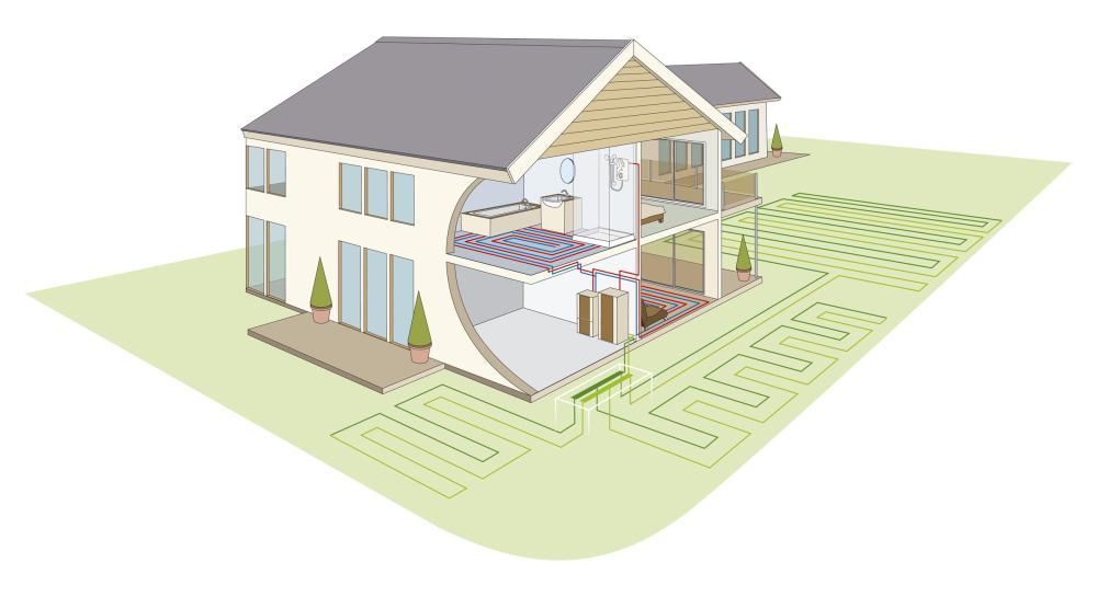 medium resolution of dimplex heat pump house horizontal schematic horizontal ground loops