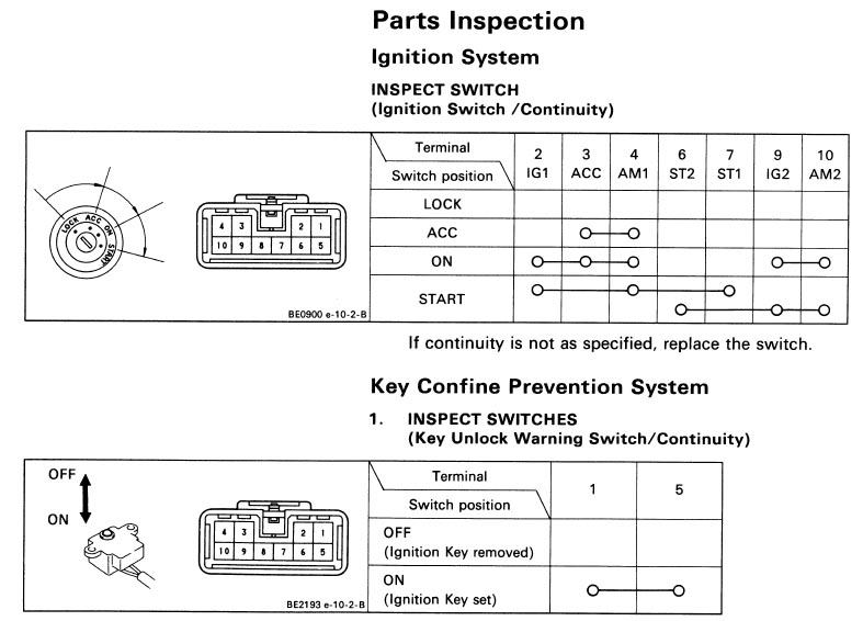 Mr2 push start ingition wiring diagram gerald just projects you can use to wire you a mr2 key barrel connector to relay switches to install pke systems the top photo is of the connector on the key barrel side asfbconference2016 Image collections