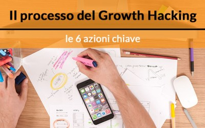 Il processo del Growth Hacking: le 6 azioni chiave