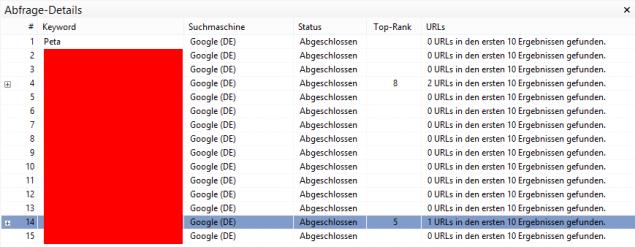 Ranking, meiner 15 Keywords bei Google.de