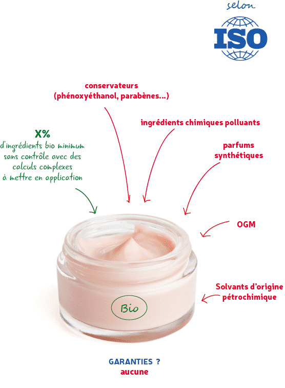 nouvelel norme bio cosmetique naturel