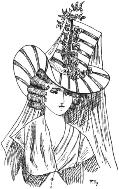 women's hats - mechanical contrivances needed