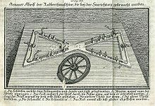 Breaking-wheel Used in Bavaria in 1772, Similar to the Wheel Used in France in 1778, Broken on the Wheel