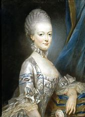 facts about Marie Antoinette