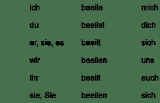German reflexive verbs examples