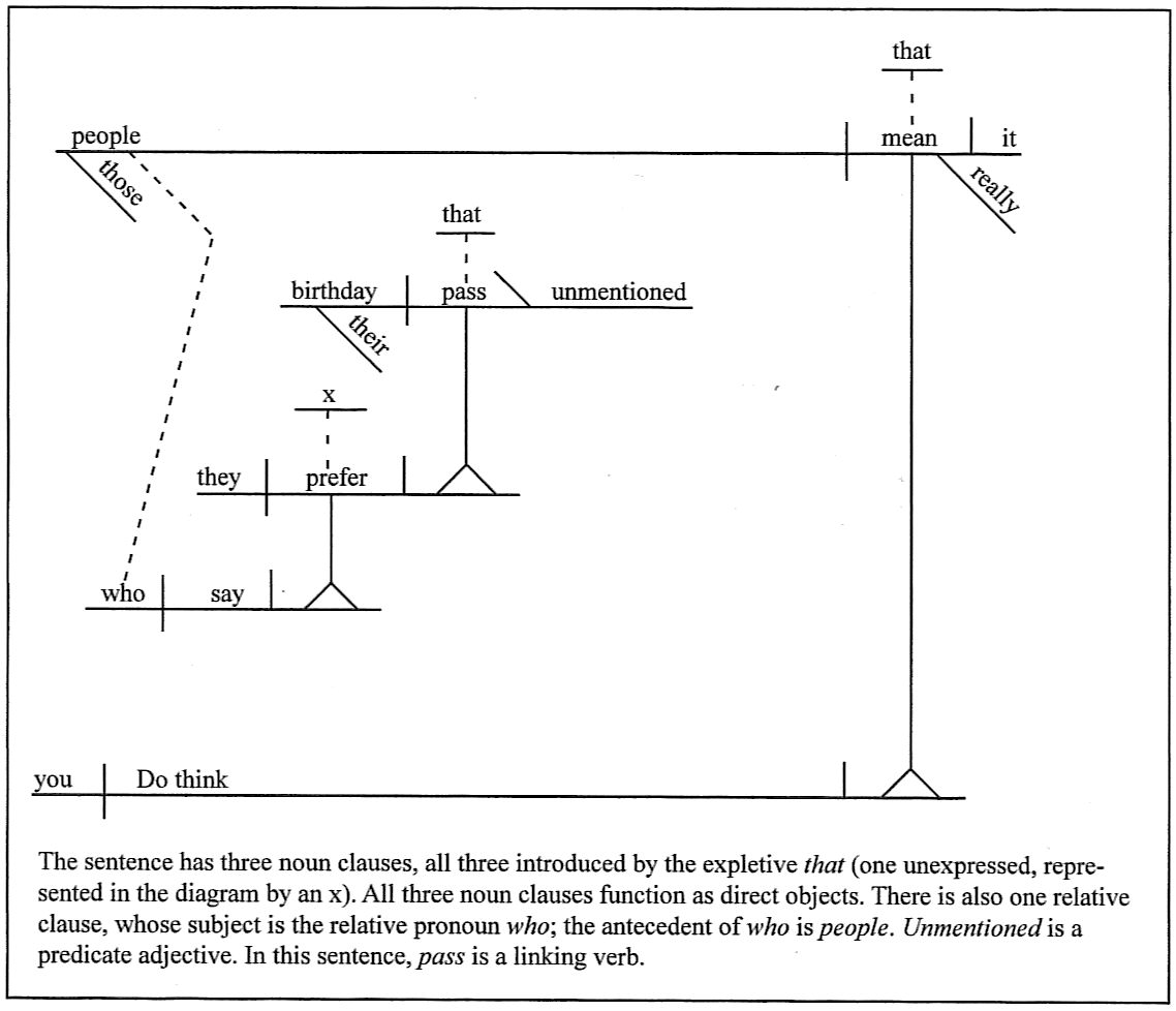 hight resolution of click on the diagram to enlarge it
