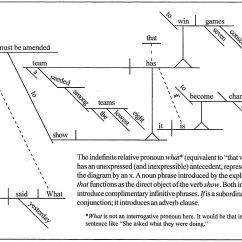 Ixl Tastic Original Wiring Diagram Nz Electrical Plug Sentence Diagramming
