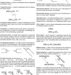 diagram compound subject worksheet [ 1132 x 1501 Pixel ]