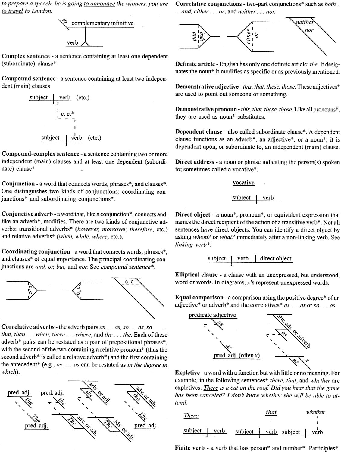 hight resolution of diagram compound subject worksheet