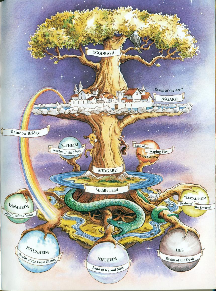 Image result for flat earth tree