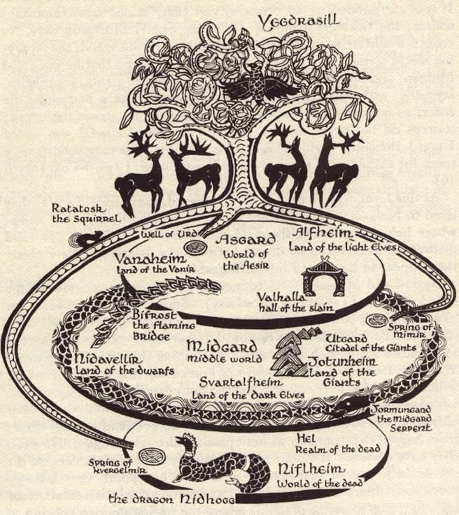 religion tree diagram 2000 bmw e46 radio wiring the nine worlds of norse mythology