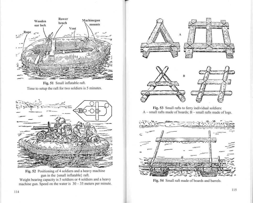 US & Russian Manuals
