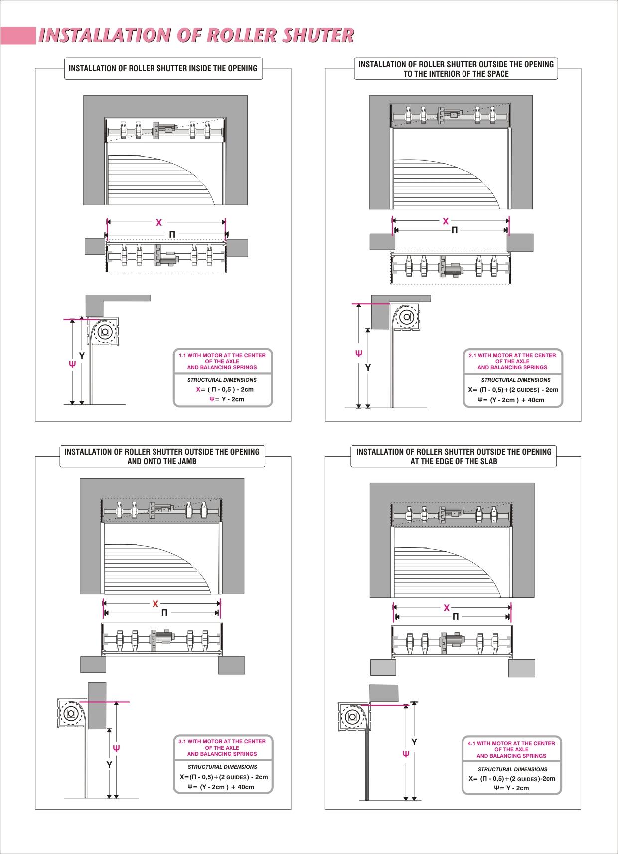 roller door wiring diagram automatic 12v car battery charger circuit garage sensors