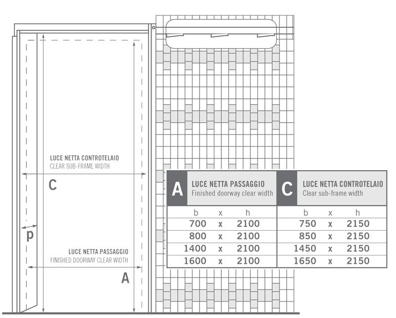 Forum Arredamentoit dimensioni standard porta scrigno