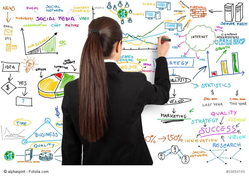 Finanzdienstleister und Social Media – Passt das zusammen?