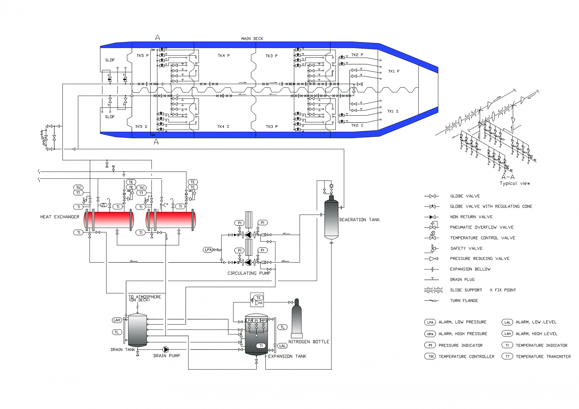 medium resolution of flow diagram cargo heating flow diagram cargo heating